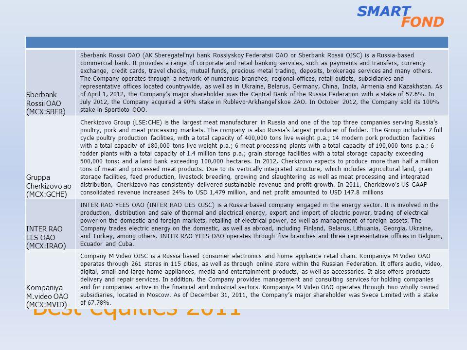 Best equities 2011 Sberbank Rossii OAO (MCX:SBER) Gruppa Cherkizovo ao