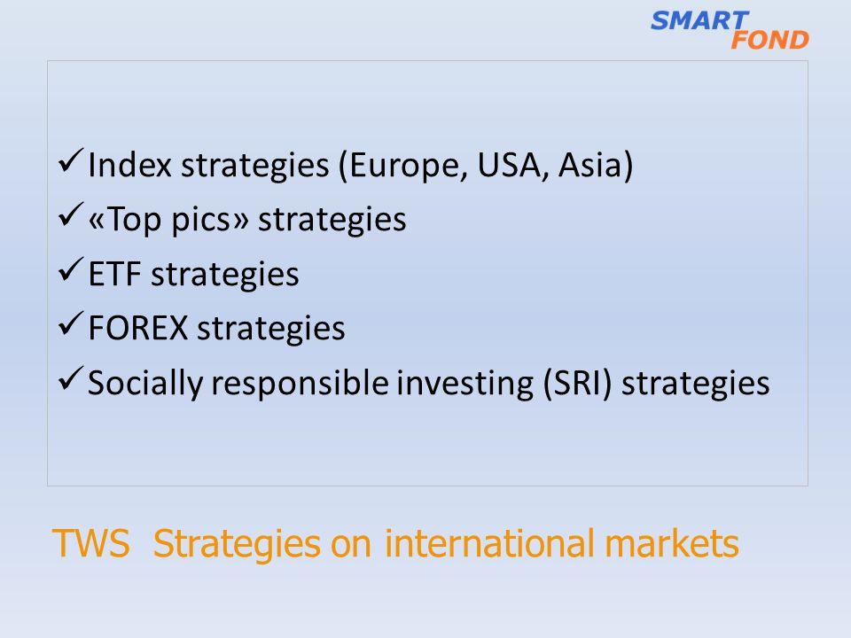 TWS Strategies on international markets