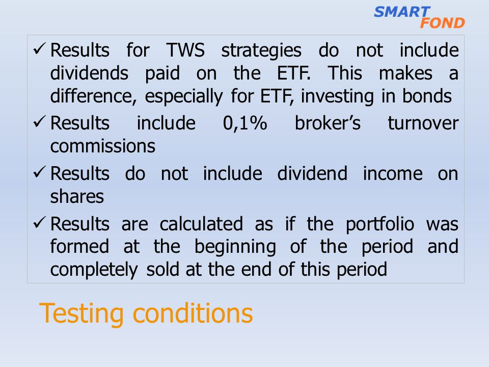 Results for TWS strategies do not include dividends paid on the ETF