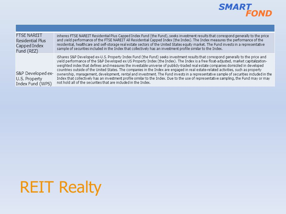 REIT Realty FTSE NAREIT Residential Plus Capped Index Fund (REZ)
