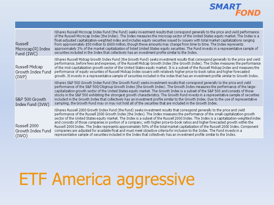 ETF America aggressive