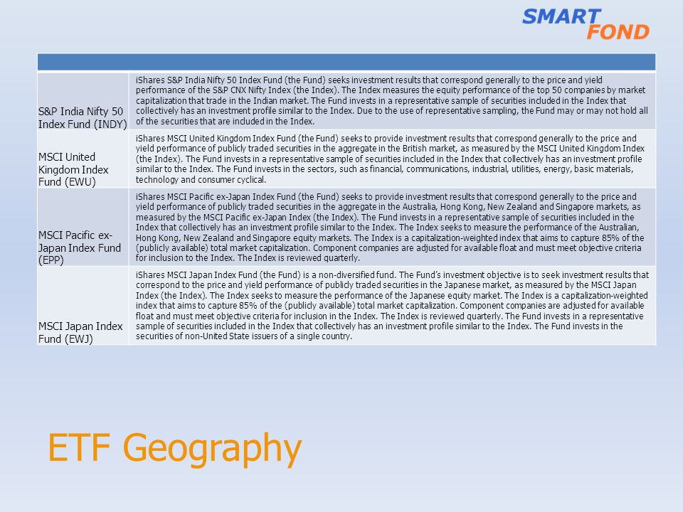 ETF Geography S&P India Nifty 50 Index Fund (INDY)