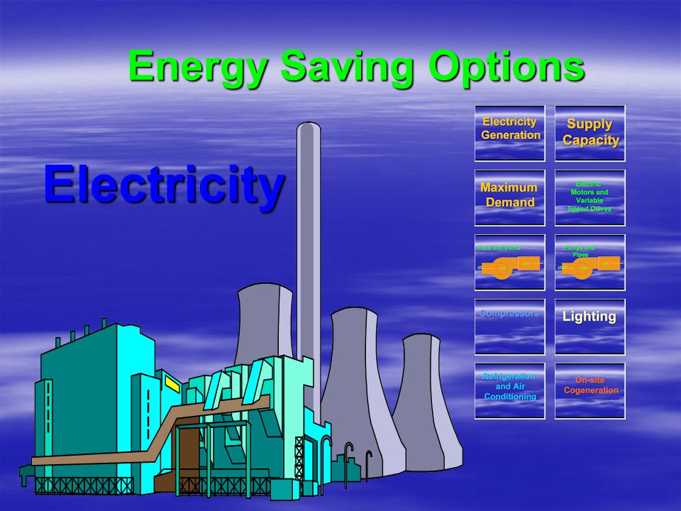 Energy Saving Options Electricity