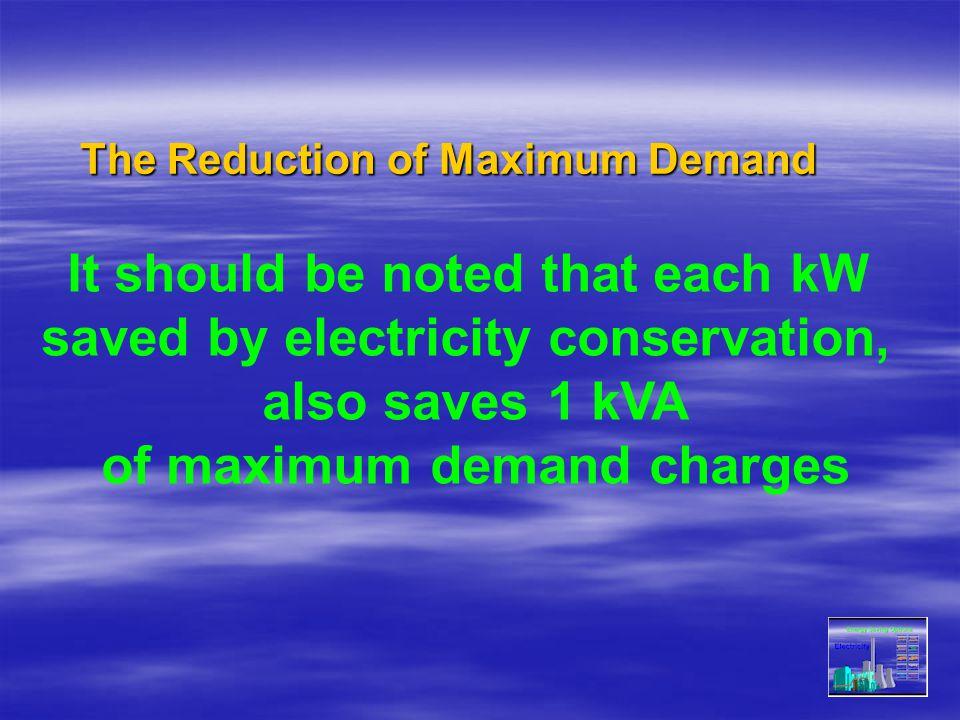 The Reduction of Maximum Demand
