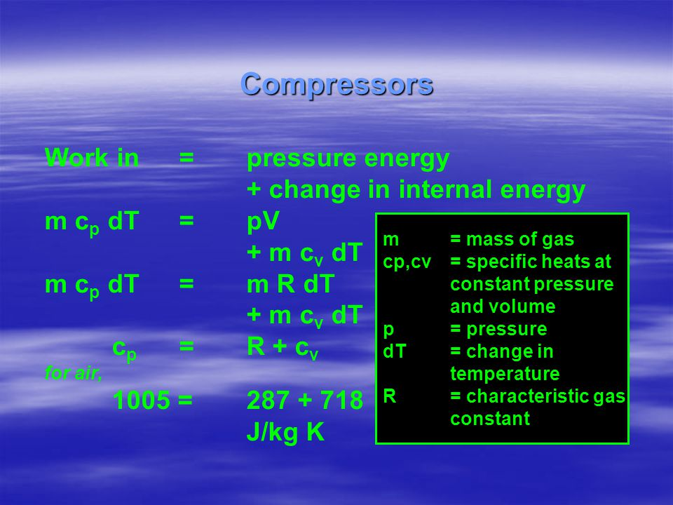 Compressors Work in = pressure energy + change in internal energy