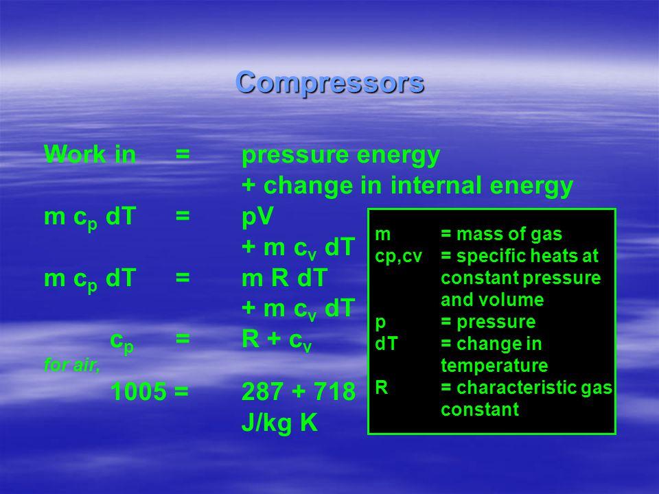 Compressors Work in = pressure energy + change in internal energy