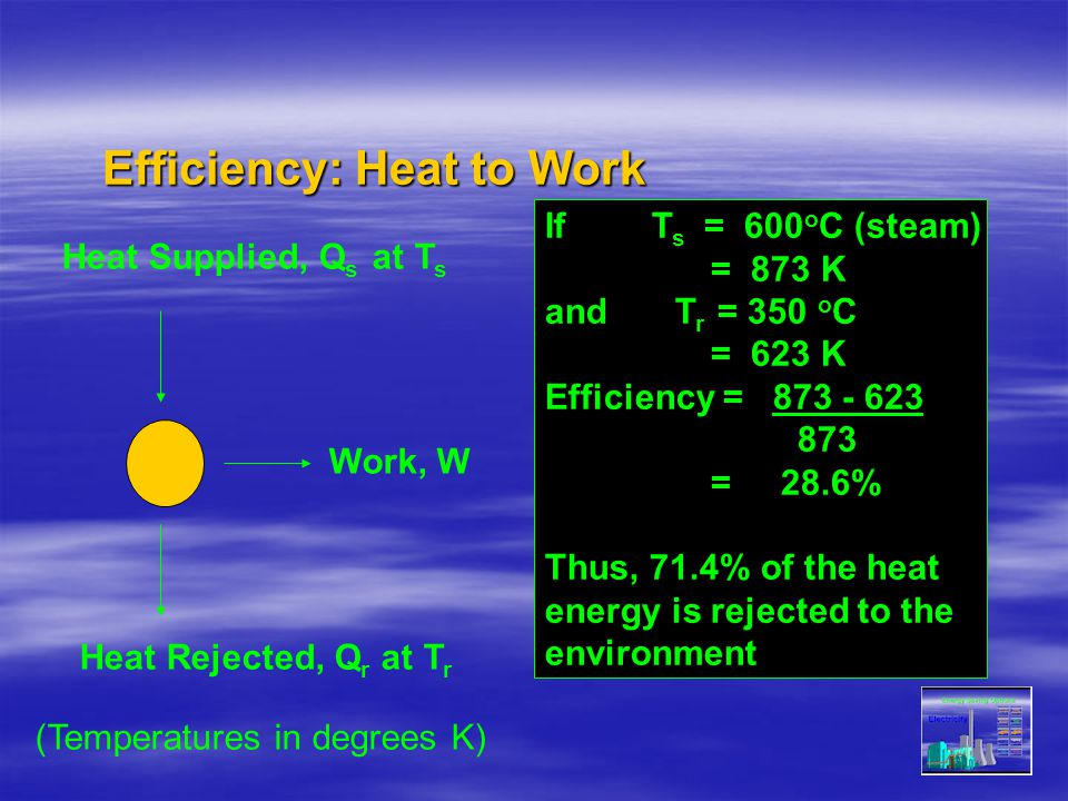 Efficiency: Heat to Work
