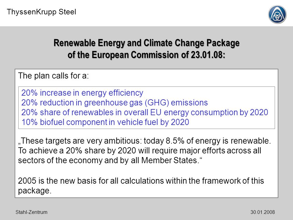 Renewable Energy and Climate Change Package of the European Commission of 23.01.08: