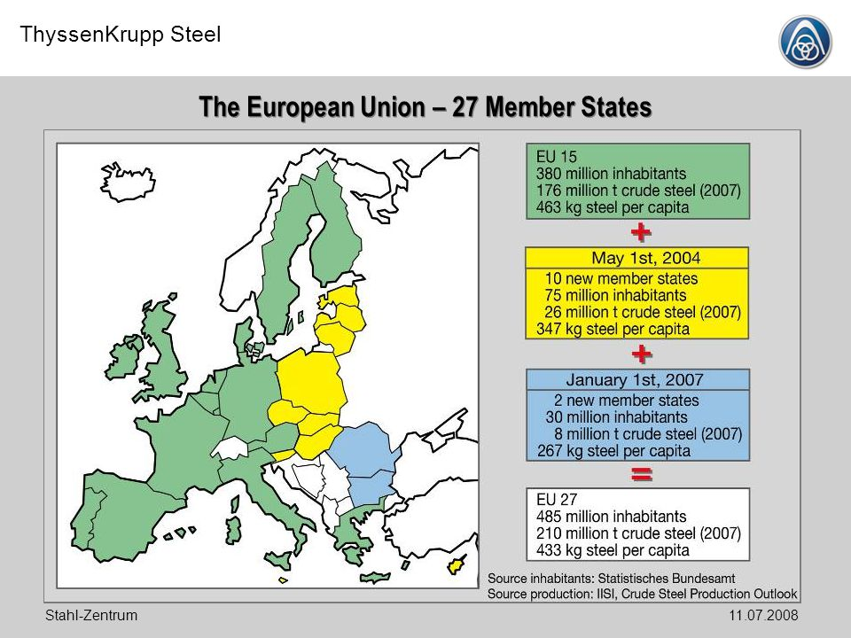 The European Union – 27 Member States