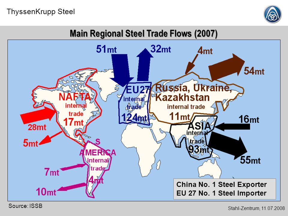 Main Regional Steel Trade Flows (2007)