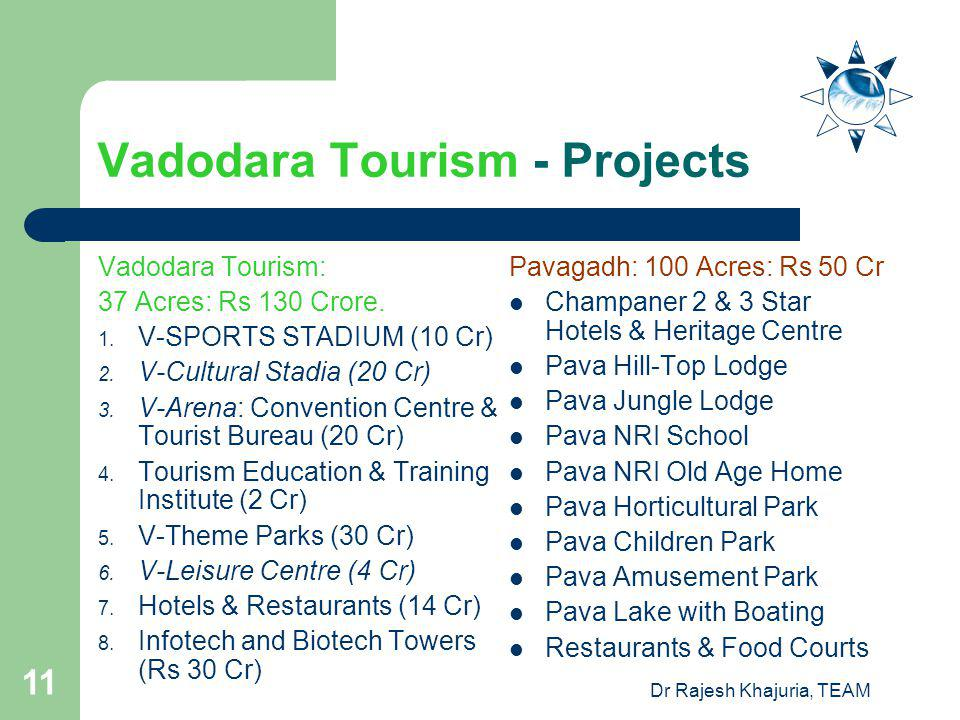 Vadodara Tourism - Projects