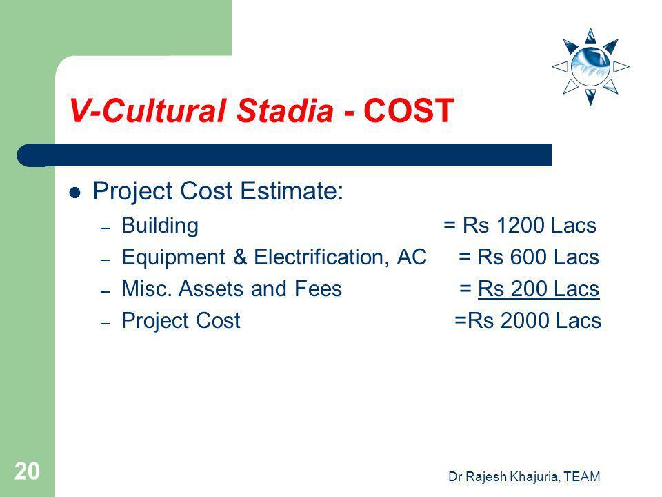 V-Cultural Stadia - COST