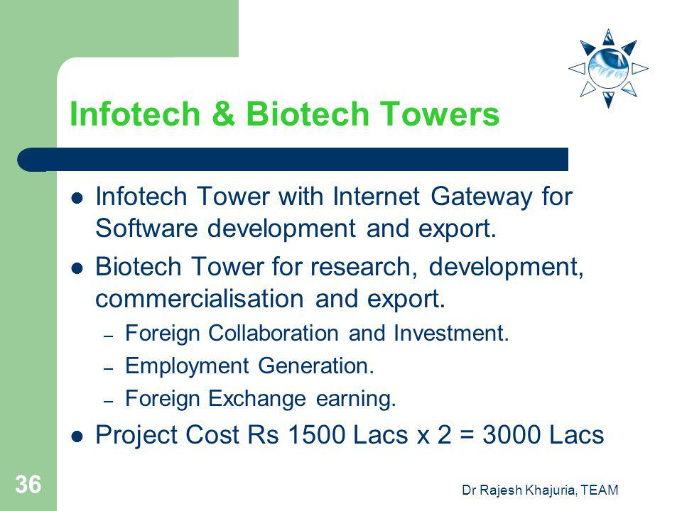 Infotech & Biotech Towers