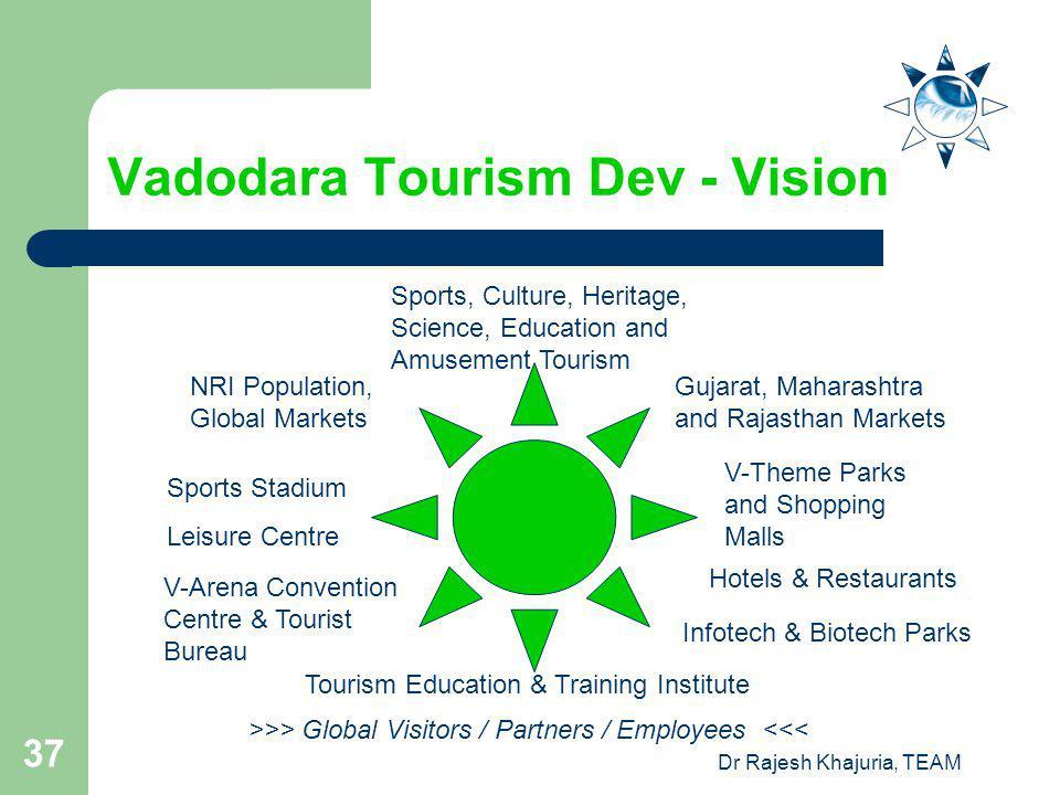 Vadodara Tourism Dev - Vision