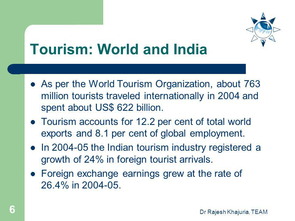 Tourism: World and India