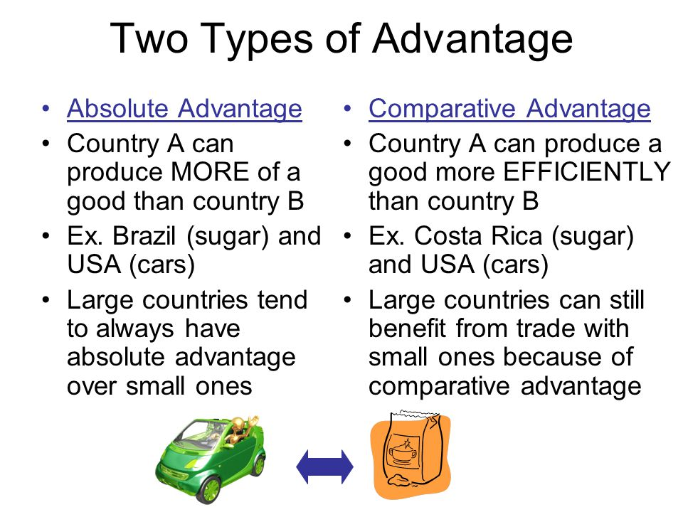 Two Types of Advantage Absolute Advantage