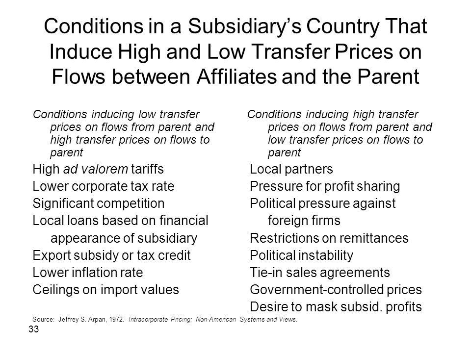 Conditions in a Subsidiary's Country That Induce High and Low Transfer Prices on Flows between Affiliates and the Parent