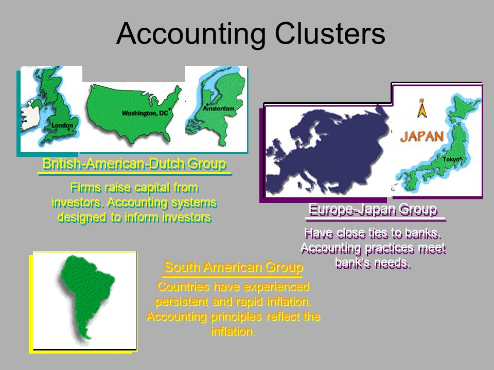 Accounting Clusters British-American-Dutch Group Europe-Japan Group