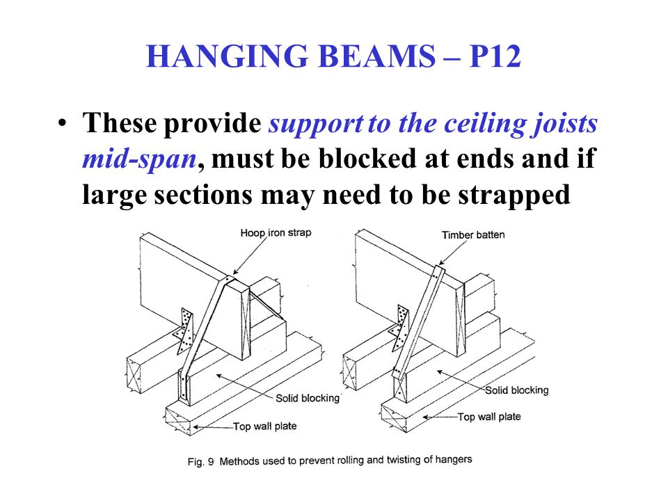 HANGING BEAMS – P12 These provide support to the ceiling joists mid-span, must be blocked at ends and if large sections may need to be strapped.