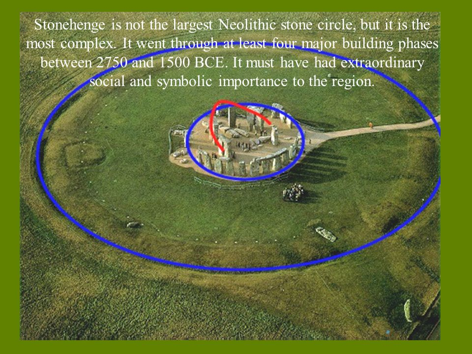 Stonehenge is not the largest Neolithic stone circle, but it is the most complex. It went through at least four major building phases between 2750 and 1500 BCE. It must have had extraordinary social and symbolic importance to the region.