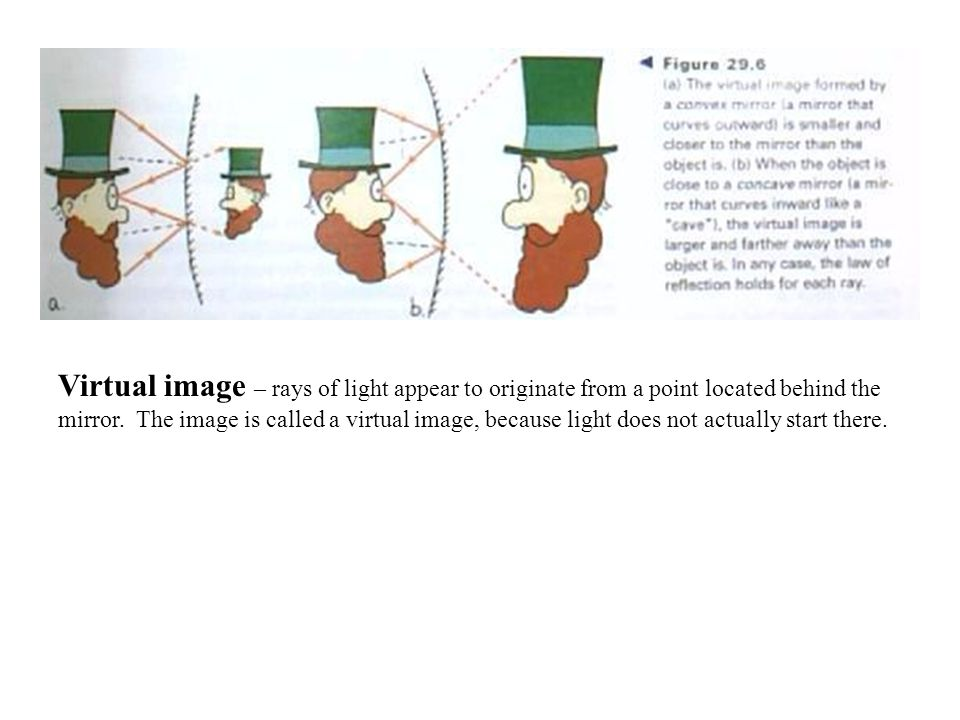 Virtual image – rays of light appear to originate from a point located behind the mirror.