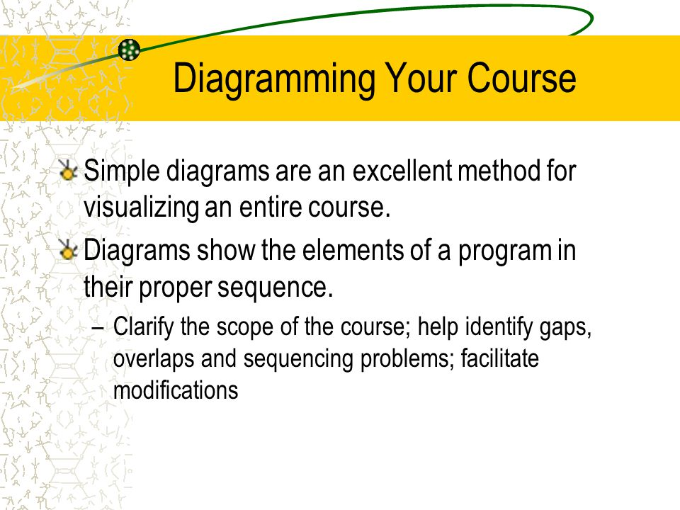 Diagramming Your Course
