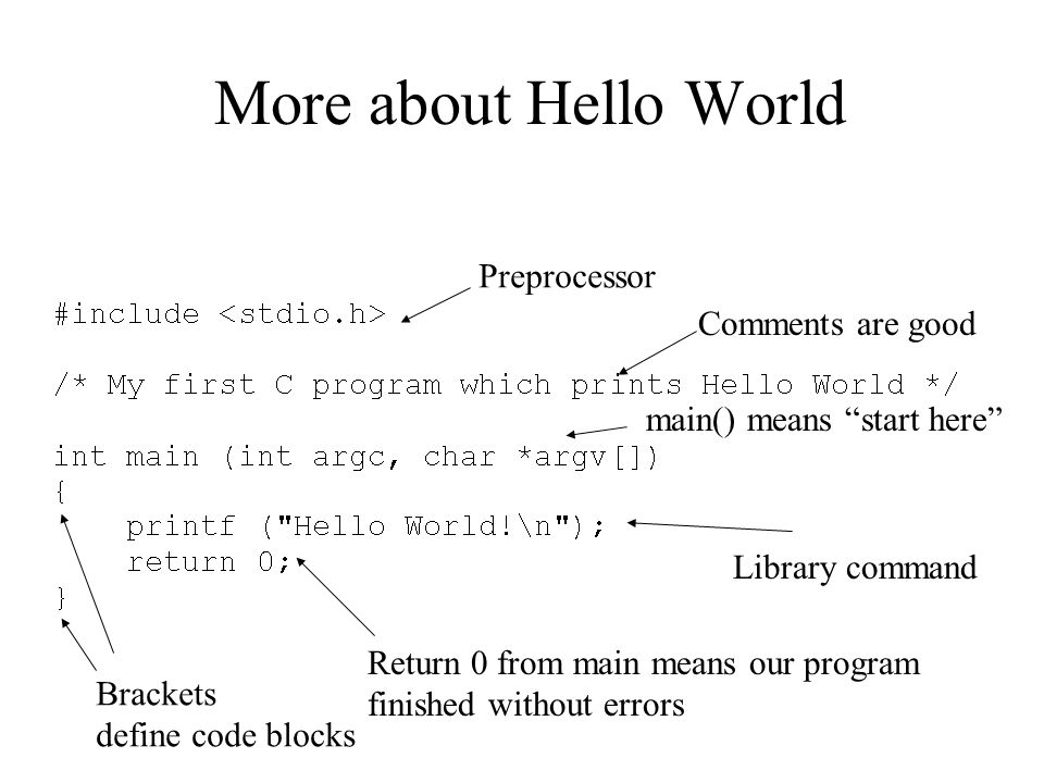 More about Hello World Preprocessor Comments are good