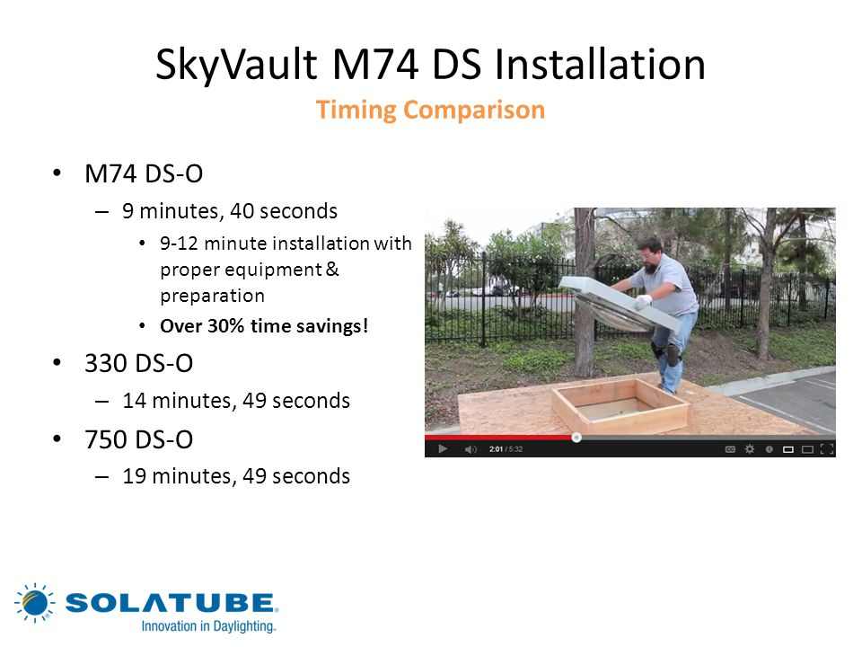 SkyVault M74 DS Installation Timing Comparison