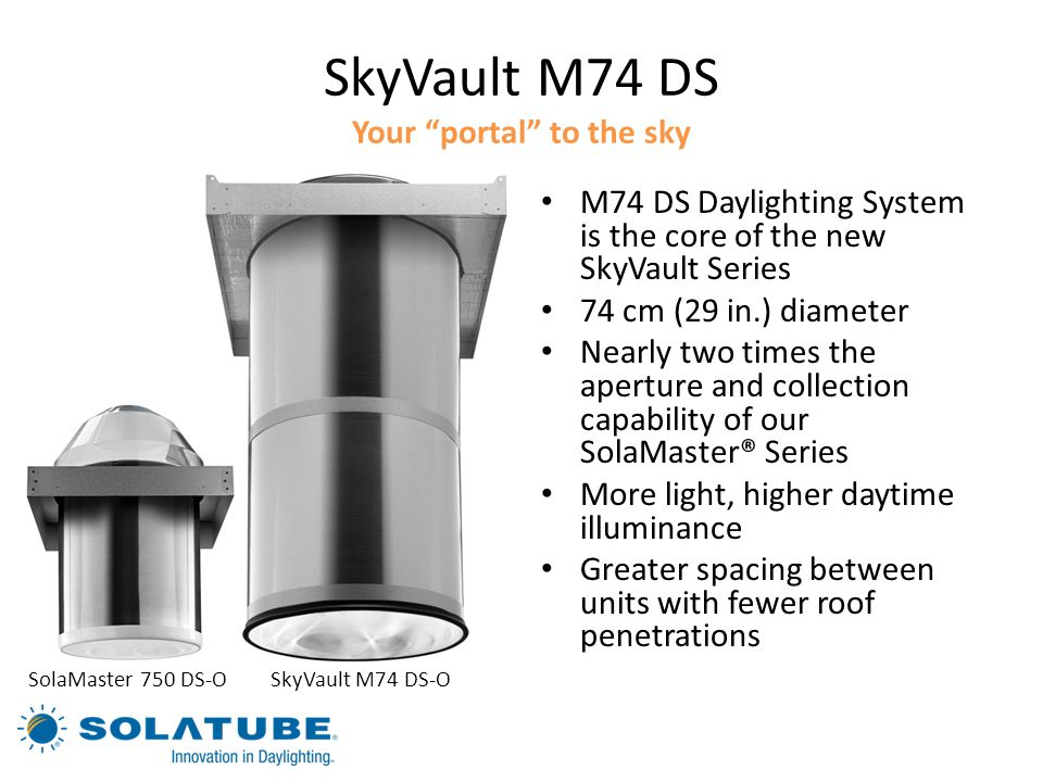 SkyVault M74 DS Your portal to the sky