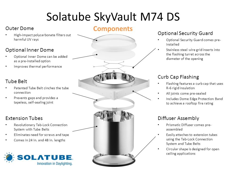 Solatube SkyVault M74 DS Components