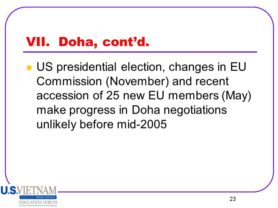 VII. Doha, cont'd.