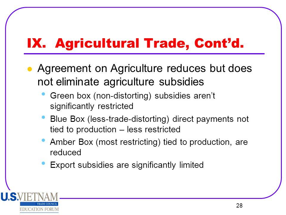IX. Agricultural Trade, Cont'd.