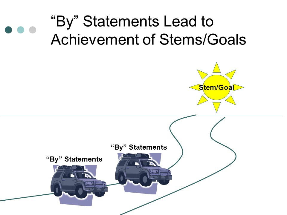 By Statements Lead to Achievement of Stems/Goals