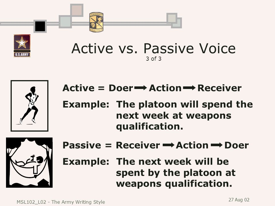 Is It Okay to Use Passive Voice in Business Letters?