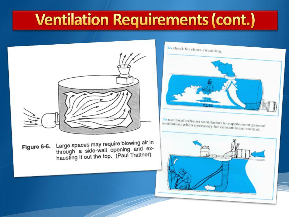 Ventilation Requirements (cont.)