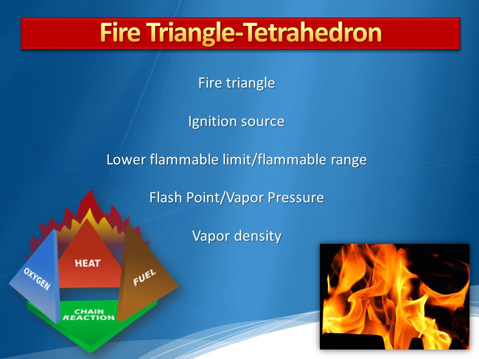 Fire Triangle-Tetrahedron