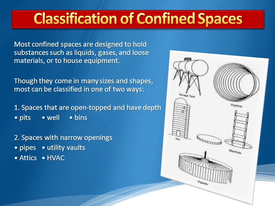 Classification of Confined Spaces