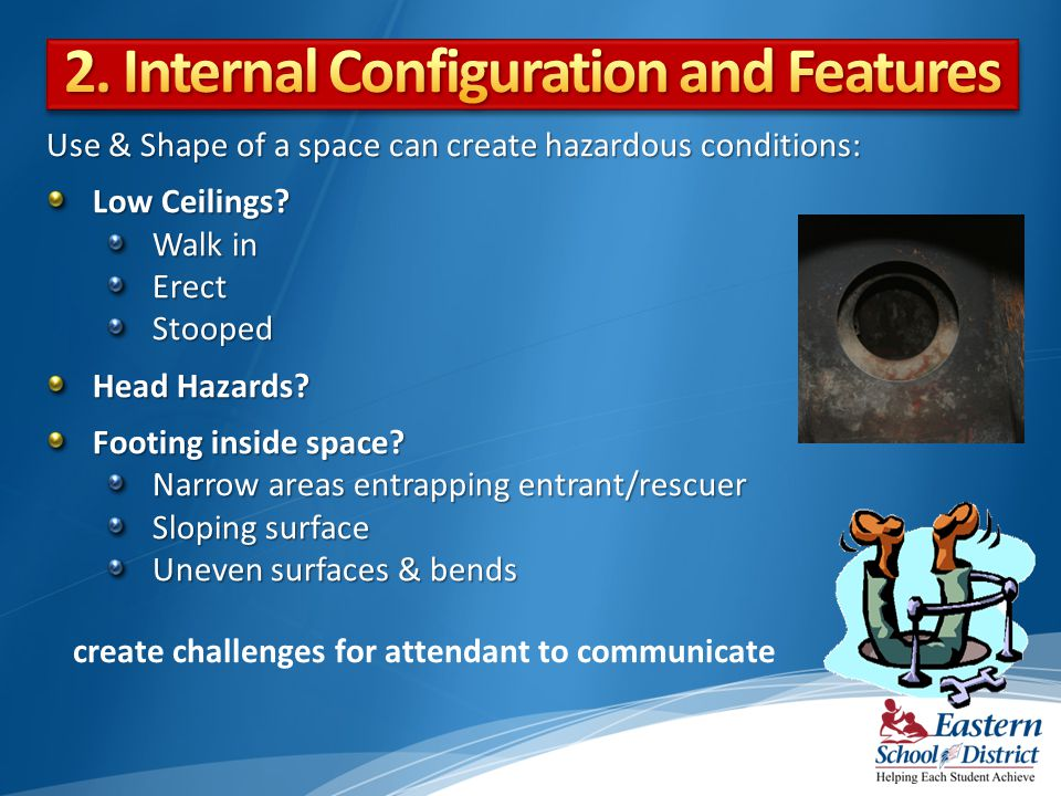 2. Internal Configuration and Features