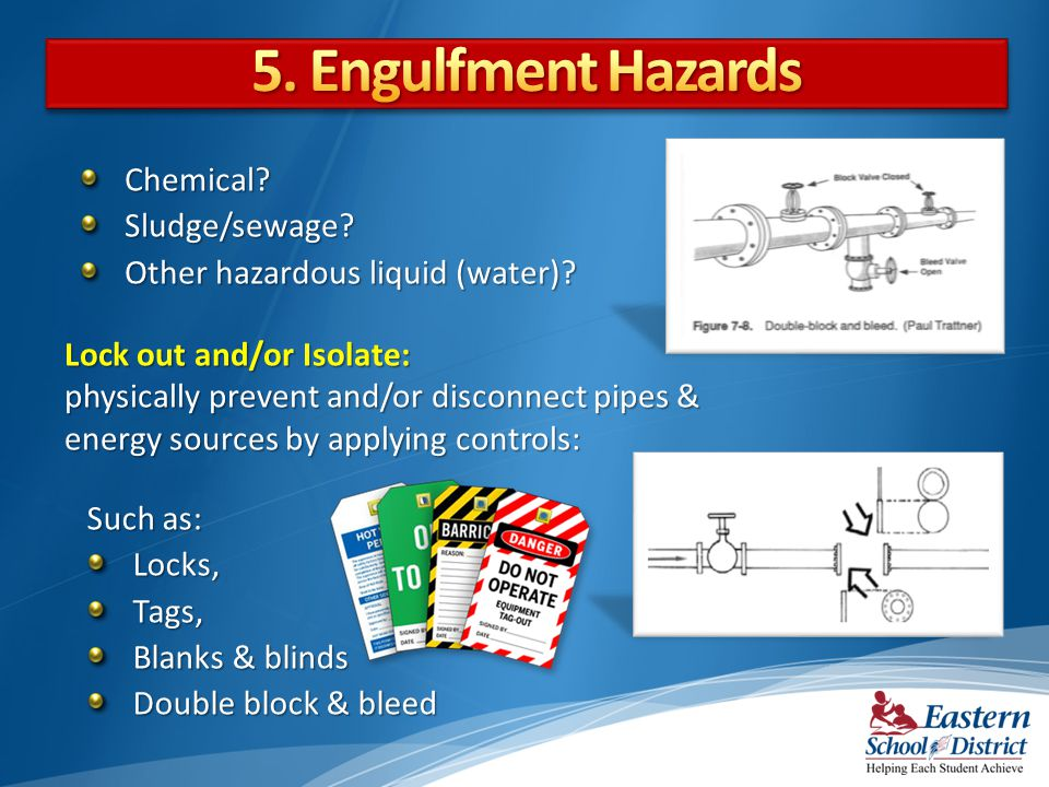 5. Engulfment Hazards Chemical Sludge/sewage