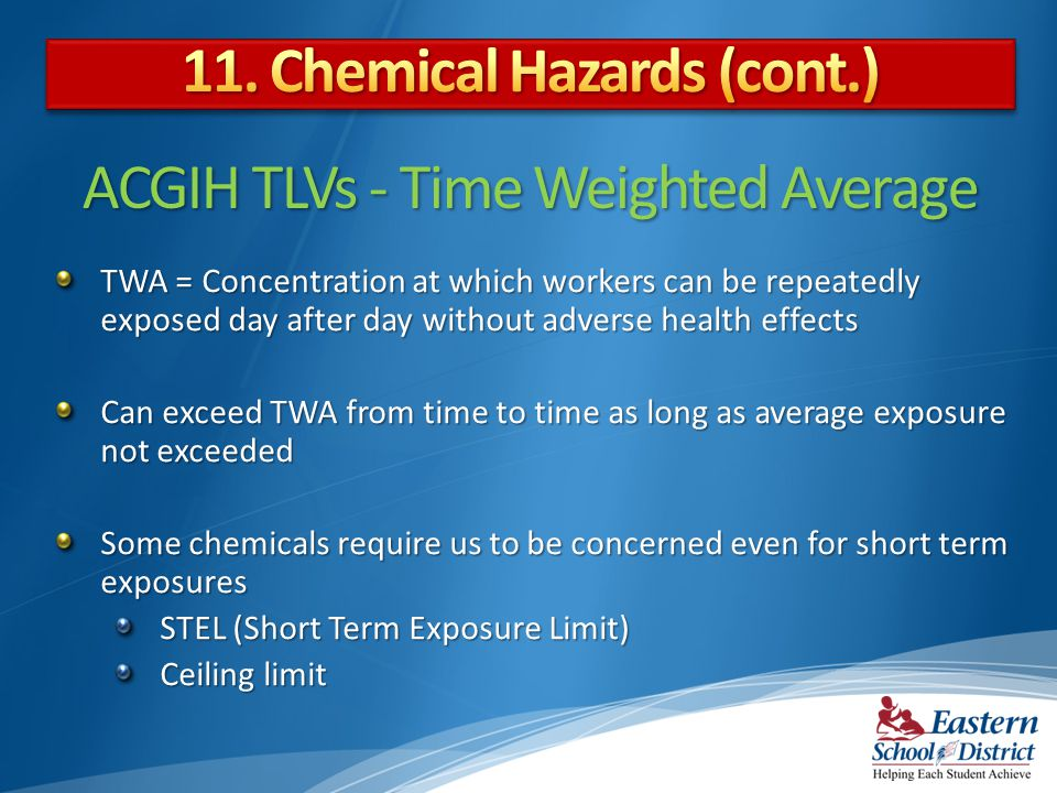 ACGIH TLVs - Time Weighted Average