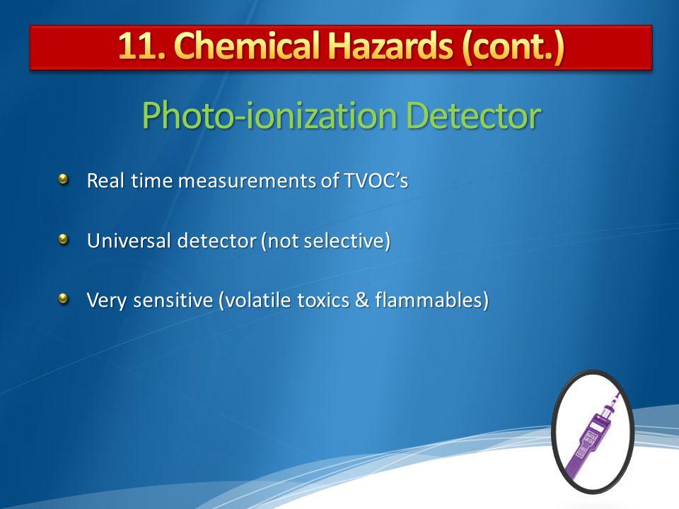 Photo-ionization Detector