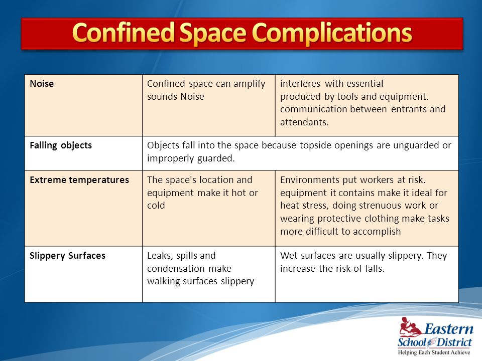 Confined Space Complications