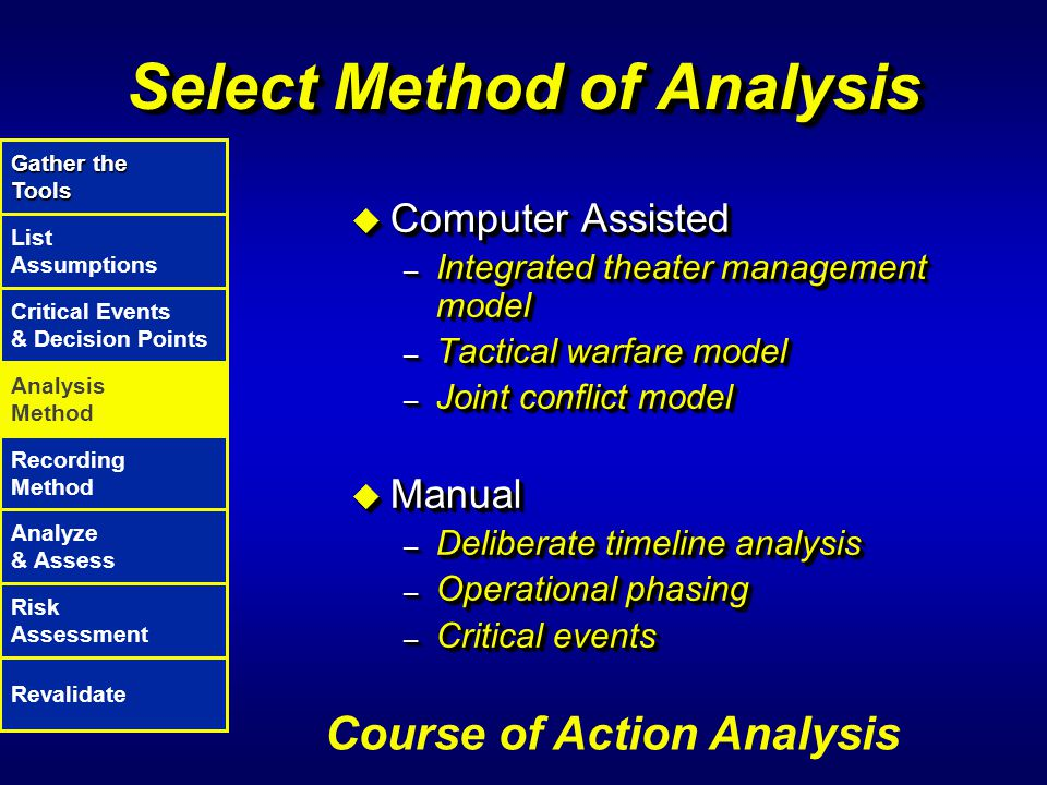 Select Method of Analysis