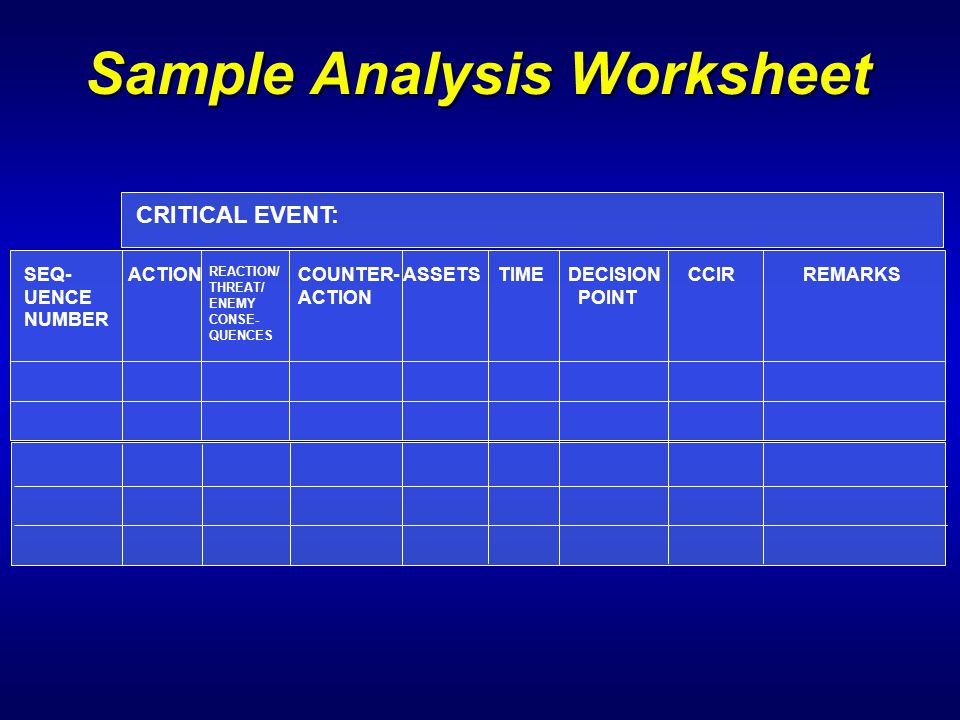 Sample Analysis Worksheet