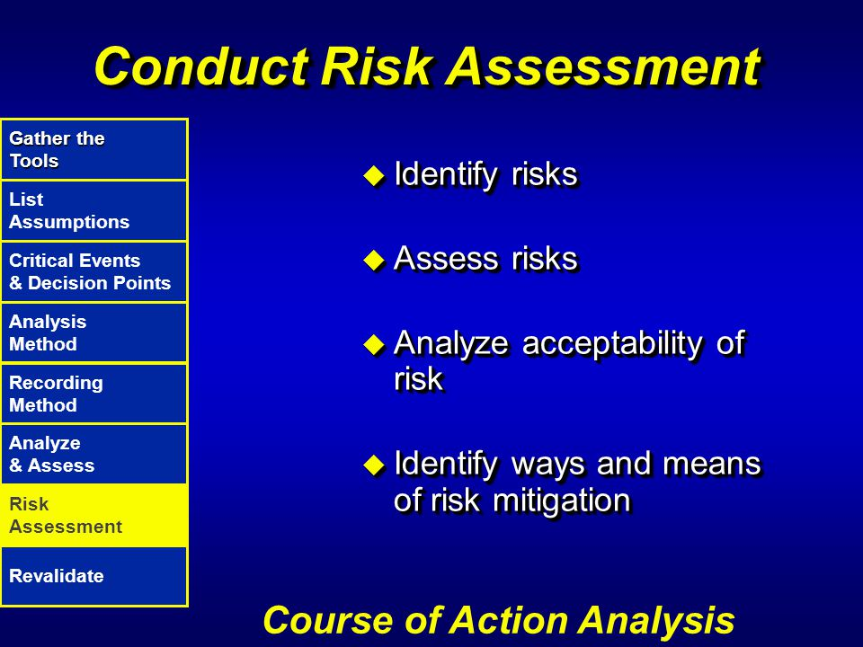 Conduct Risk Assessment