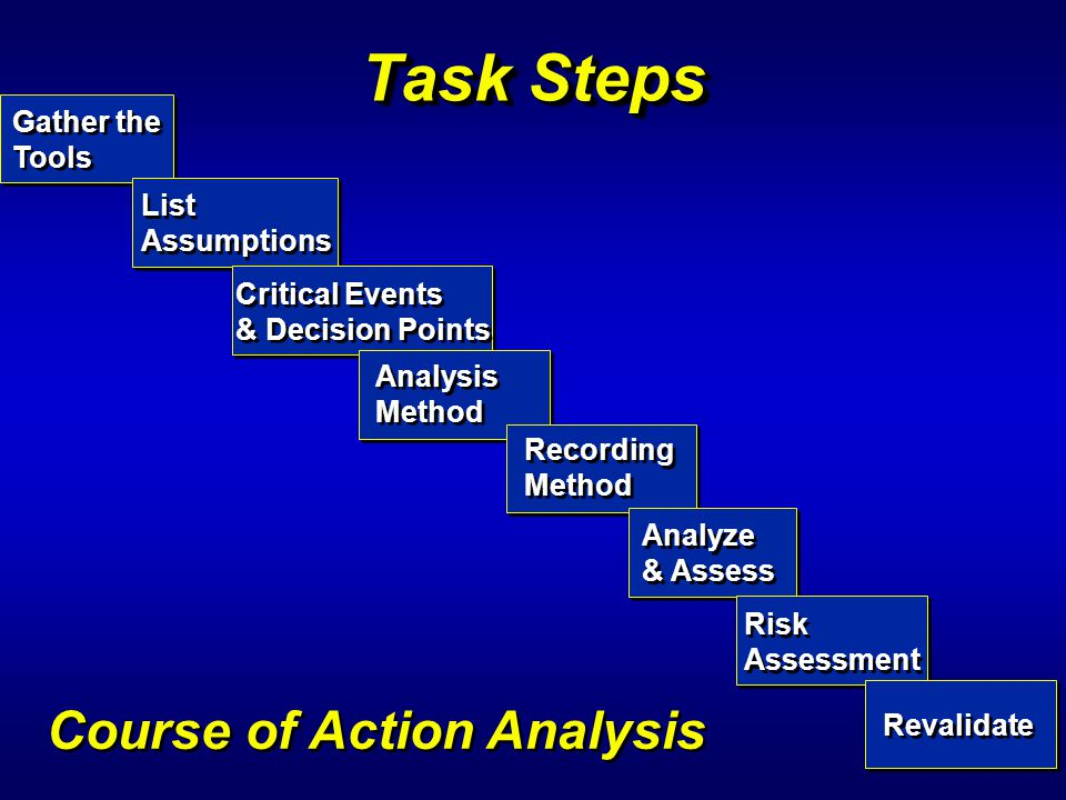 Task Steps Course of Action Analysis Gather the Tools List Assumptions