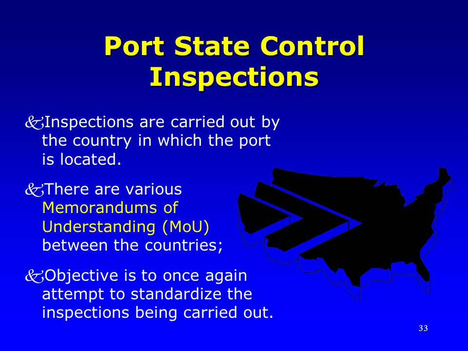 Port State Control Inspections
