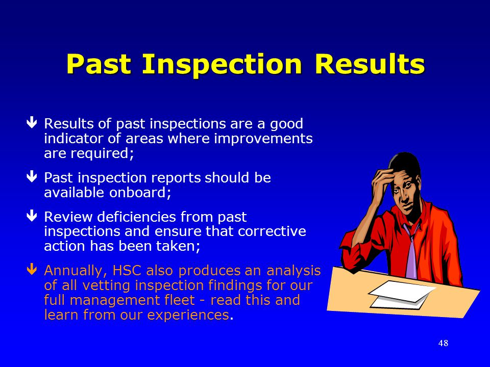 Past Inspection Results