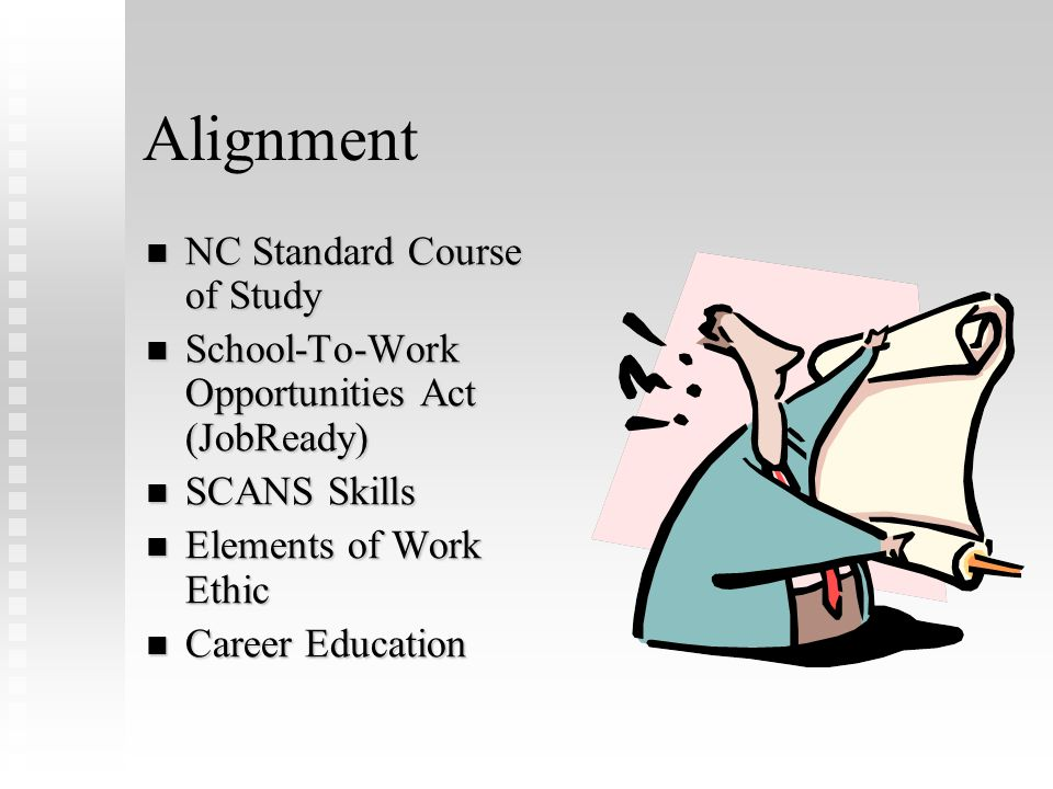 Alignment NC Standard Course of Study