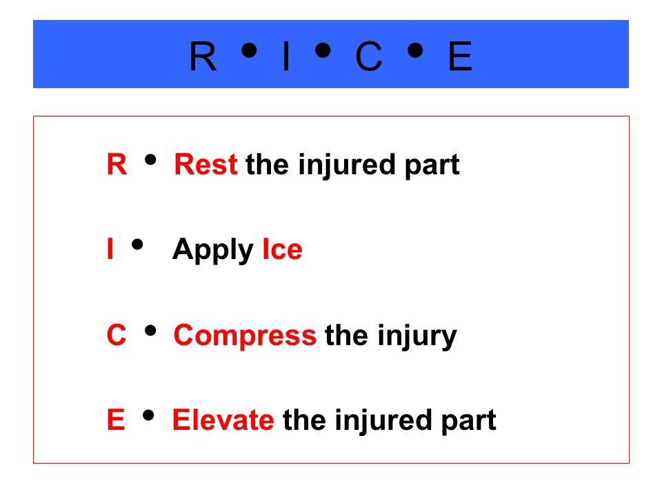 R  I  C  E R  Rest the injured part I  Apply Ice